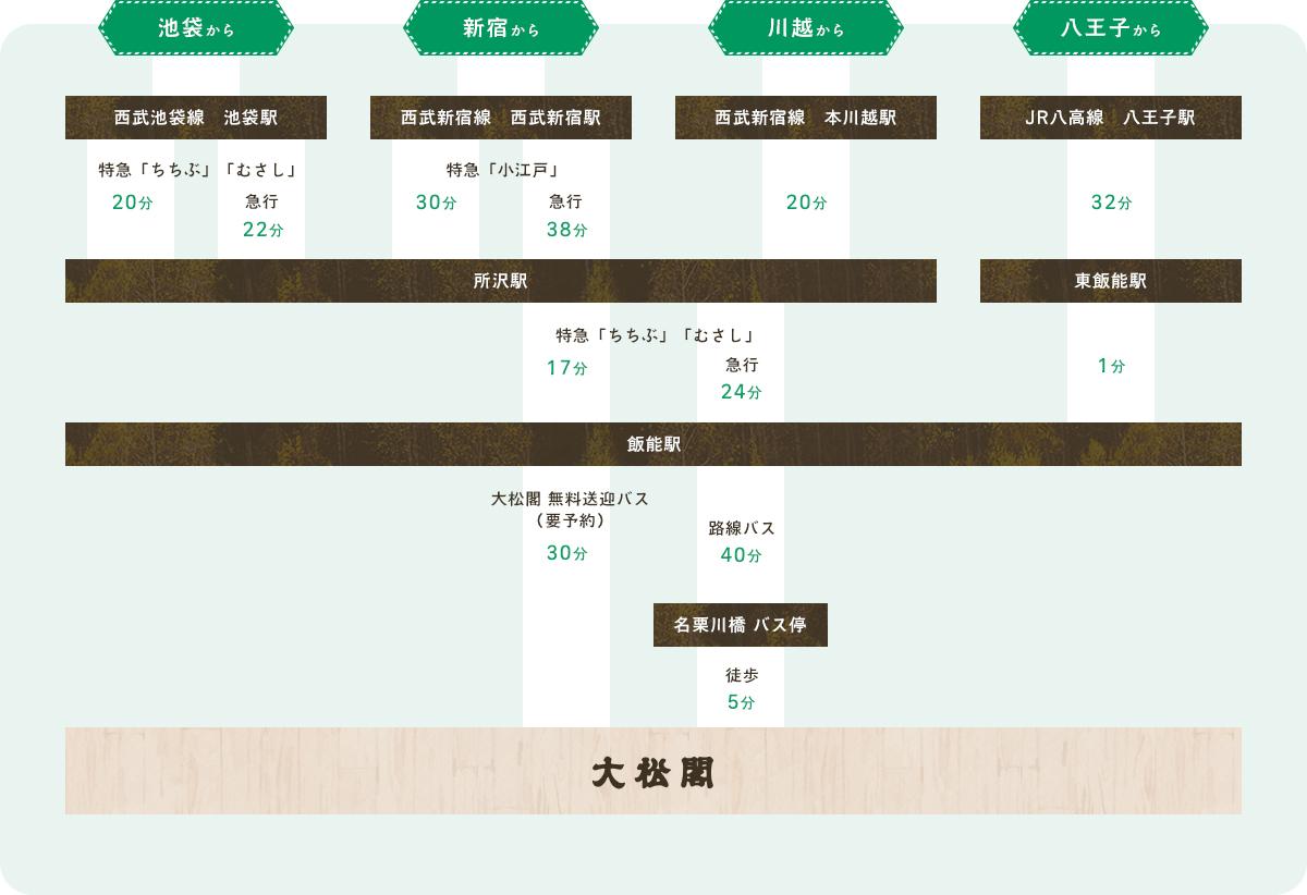 しょう 名栗 かく たい 聖徳太子の精神、寺の宝物伝えたい 法隆寺新管長の思い:朝日新聞デジタル